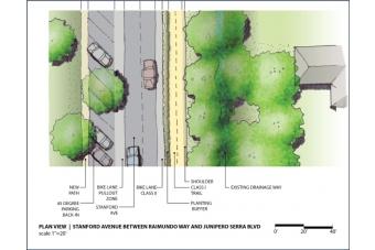 Stanford unveils plans for perimeter trail | News | Palo Alto Online |
