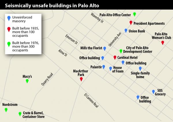 Palo alto Show Security Rules Cli Identity
