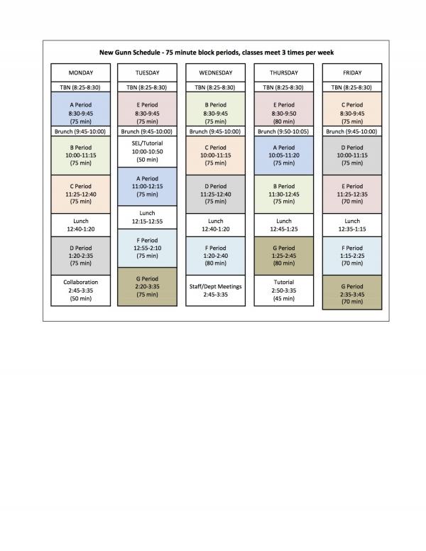 an argument in favor of block scheduling in middle school and high school Cardinal heights upper middle school high schools block scheduling grades 6-12 high school ap program por favor contactenos en el 608-834-6620.