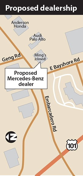 With Hotel Project In Jeopardy, Auto Dealership Makes A Pitch For Property  Near Palo Alto Baylands