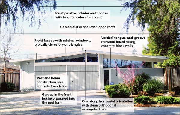 The City Of Palo Alto Has Compiled Guidelines That Describe Characteristics Homes Developed Last Century By Joseph Eichler Photo Veronica Weber