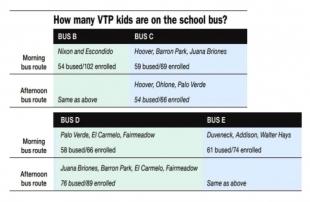 Decision aims to cut East Palo Alto kids' lengthy school-bus commute